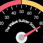 value Builder Score Guage